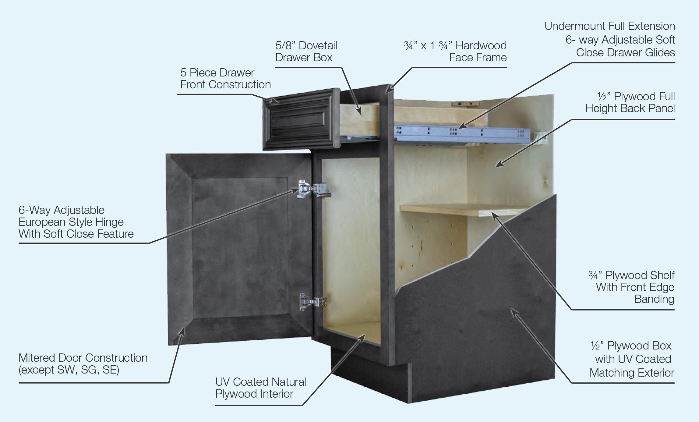 Kitchen Cabinets Waylon Flooring Cabinets